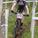 Photo of Callum THORNLEY at Aske