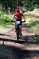 Photo of Matthew MACKENZIE (yth) at Cannock